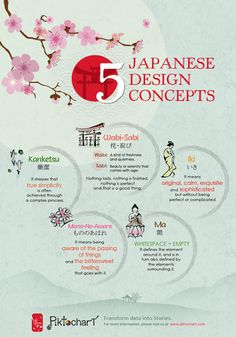 5 Japanese Design Concepts Infographic by piktochart #Infographic #Japanese_Design