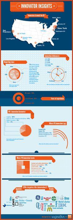 Insights into PR innovation