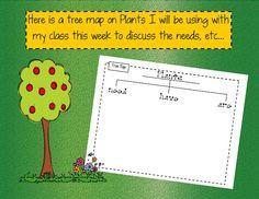 Plants tree map