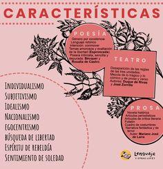 Características romanticismo. Literatura Spanish Art, Spanish Class, Study Help, Study Tips, George Orwell, Neil Gaiman, Casey Jackson, Spanish Language Learning, Literature Books