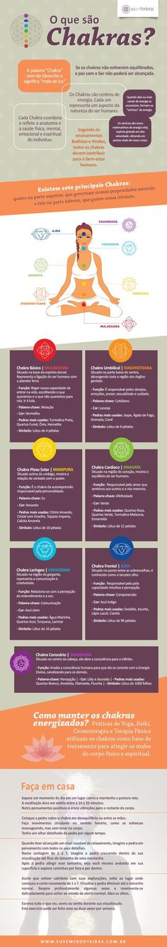 Each one of the seven chakras is a center of a specific kind of energy in the body. Reiki can be used to align the chakras or cleanse them. Reiki, Ayurveda, Le Pilates, Yoga Meditation, Yoga Inspiration, Yoga Fitness, Yoga Poses, Just In Case, Healing