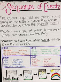 On the fence about using anchor charts in your classroom? Wondering why you should use them? This post includes 5 reasons why you should be using anchor charts in your elementary classroom! Sequencing Anchor Chart, Story Sequencing, Writing Anchor Charts, Sequencing Activities, Sequencing Events, Writing Activities, Upper Elementary Resources, Elementary Education, Third Grade Reading