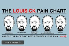 Describe Your Mood With Our Louis C.K. Pain Chart