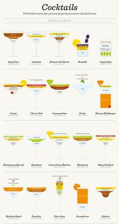 Infográfico simplifica 78 drinks que amamos (clique no link para ver todos)