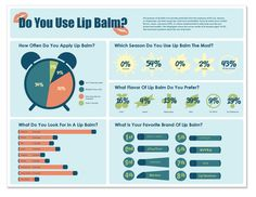 Do you use lip balm? Get to know more with this infographic Cosmetic Containers, Getting To Know, Lip Balm, Infographics, Nerdy, Lips, How To Apply, Infographic, Eos Lip Balm