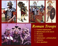 Roman Military Ranks