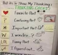 A little blurry, but I like the thinking codes for post-its during reading.