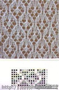 1291 | Пуховые платки