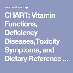 CHART: Vitamin Functions, Deficiency Diseases,Toxicity Symptoms,  and Dietary Reference Intakes : NutritionMD.org