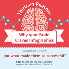 This HTML 5 interactive infographic explains why infographics have been so successful.