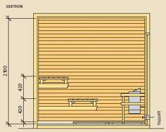 Bygg din egen bastu! ritning 3 Sauna Design, Spa Interior, Saunas, Furniture Arrangement, Hotel Spa, Jacuzzi, Cottage, Architecture, House