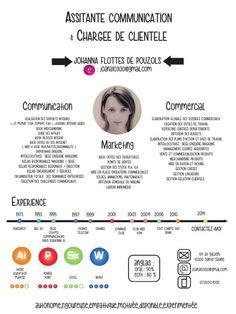 CV assistante communication - chargée de clientèle