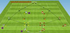 Exercices de Foot Archives - Foot-Entrainements