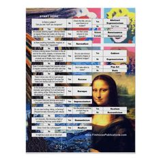 Art History Flowchart - Renaissance to Pop Poster