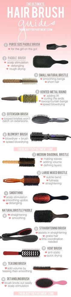Hair Brush Guide ....... Which brush does what? 14 brushes and their uses ....