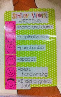 gives students a visual to remember what to do when producing writing samples