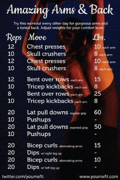 Try this workout every day for gorgeous arms and a toned back. Adjust weights for your comfort level. by jennie