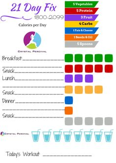 Plan B Day Fix Meal Planning Template Calorie Range - 21 day fix template
