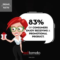 83% of consumers enjoy receiving a promotional product