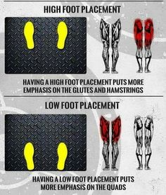 These Leg Press Foot Variations Will Give You Complete, Stronger Muscles! Butt Workout, Gym Workouts, Exercise Moves, Quick Workouts, Thigh Exercises, Workout Tips, Workout Plans, Workout Routines, Excercise