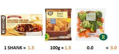 Slimming world meals in a hurry