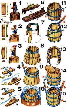 Teds Woodworking® - Woodworking Plans & Projects With Videos - Custom Carpentry Woodworking Guide, Custom Woodworking, Woodworking Joints, Woodworking Projects Plans, Barrel Projects, Wood Projects, Wine Barrel Diy, Wine Barrel Furniture, Old Tools