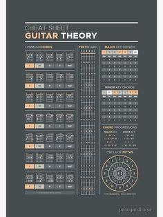 Guitar Chords And Lyrics, Music Theory Guitar, Guitar Chords Beginner, Guitar Chords For Songs, Jazz Guitar, Music Guitar, Guitar Chord Chart, Guitar Wall, Music Music