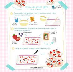 Easy frozen yogurt bark recipe I Recipe Petit-Fernand UK - Tout sur le jardin d'enfants 2020 Greek Yogurt Recipes Breakfast, Yogurt Bark Recipe, Yogurt Bowl, Cook Fresh Spinach, Yogurt And Granola, Cooking Classes For Kids, My Recipes, Blog, Sorbets