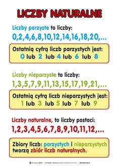 Kliknij, aby powiększyć Math For Kids, Activities For Kids, Learn Polish, Polish Language, School Frame, Math Lessons, Algebra, Self Improvement, Einstein