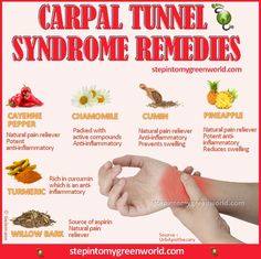 Carpal tunnel syndrome remedies