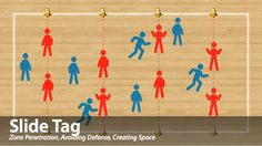 Slide Tag is a fun invasion game for your physical education classes. Click through to learn more about the rules, layers, tactics and learning outcomes this game focuses on! #physed