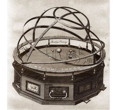 The Orrery (drawing)