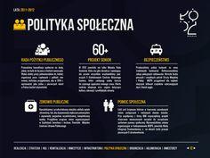 [Łódź] Realizacja zadań priorytetowych 2011-2012 - Polityka Społeczna