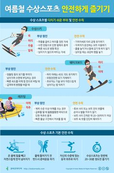 [Korean] 여름철 수상스포츠 안전하게 즐기기 #summer #sports #infographic