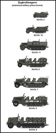 Zugkraftwagens by tacrn1