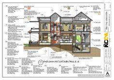 37 Best sketchup layout images in 2016   Architecture:__cat