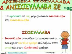Picture Greek Language, Grammar, Education, School, Pictures, Photos, Schools, Learning, Drawings