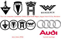 Audi Logo Evolution