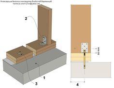 Рис. 9.33 Анкеровка деревянных каркасных стен к бетонной плите фундамента…