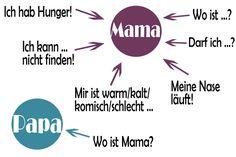 Facebook-Sprüche: Papa, wo ist Mama?
