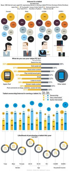 Data Points: Talking Tablets Infographic