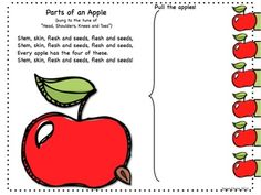 Thinking about Apples: Smart Charts for the SMART Board