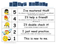 Fabulous for teaching students accountability from the beginning of the year! Grasp Level Poster$