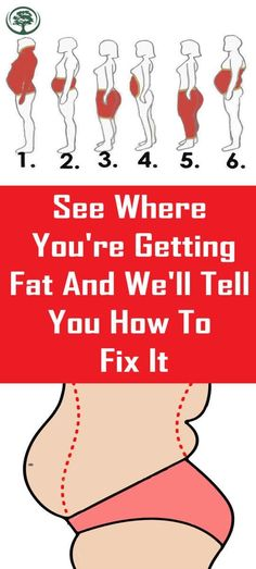 Many people have a problem with obesity, but not all obesity is the same and is not the same reasons. There are six ways of the thickness of different parts of the body and due to various reasons. Before And After Weightloss, Little Presents, Everything Is Awesome, Group Boards, Yoga Quotes, Life Quotes, Bodybuilding Motivation, Inbound Marketing, Fett