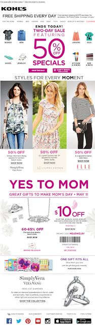 Mother's Day email Kohl's 2014