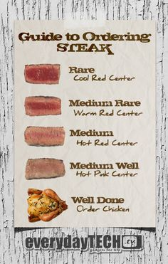 How to Order Steak. lol  medium well for me