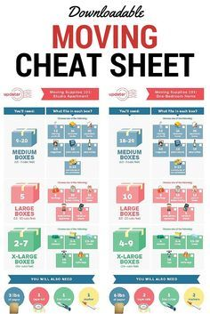 Love the downloadable moving cheat sheet, super helpful.