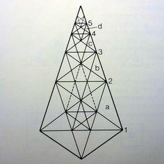pythagoras's lute