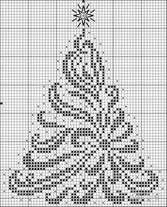 Thrilling Designing Your Own Cross Stitch Embroidery Patterns Ideas. Exhilarating Designing Your Own Cross Stitch Embroidery Patterns Ideas. Cross Stitch Christmas Ornaments, Xmas Cross Stitch, Cross Stitch Needles, Counted Cross Stitch Patterns, Cross Stitch Charts, Cross Stitch Designs, Cross Stitching, Cross Stitch Embroidery, Embroidery Patterns