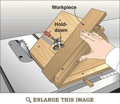 No-Tilt Bevel Sled Woodworking Plan